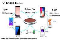 Беспроводные зарядные устройства KCPELLA Quick charger, фото 1