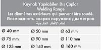 Cварочный аппарат для ПЭ Turan Makina AL 160