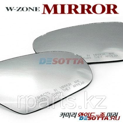 Зеркальные элементы