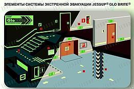 Знаки пожарной безопасности, элементы и ленты фотолюминесцентные