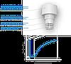 Листовой фильтрующий материал (фильтропласт) (ГУ1301-34-95)