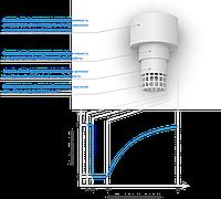 Листовой фильтрующий материал (фильтропласт) (ГУ1301-34-95), фото 1