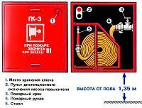 Составление актов испытаний систем внутреннего противопожарного водоснабжения на водоотдачу