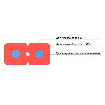Кабель оптоволоконный SHIP D223-2, фото 2