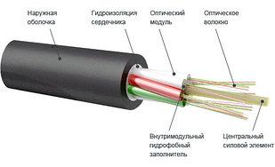 Оптический кабель ОКН-4Д-А4-0.5для внутренних магистралей