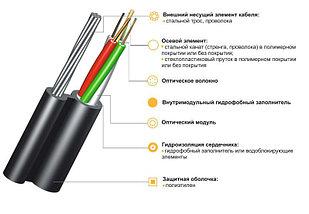 Оптический кабель ИК/T...М... подвесной с внешним тросом