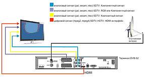 Цифровой спутниковый ресивер HD STB DVB S2: MT-330 1