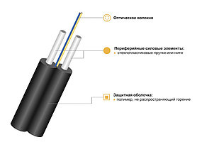 Оптический кабель ИКН/Д2... дроп кабель