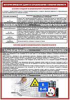Категории помещений зданий по взрывопожарной и пожарной опасности (ABS)