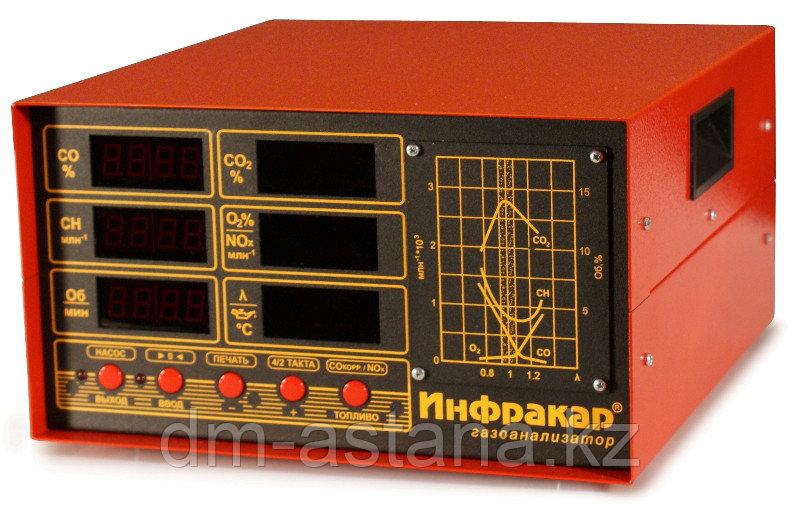 Газоанализатор инфракар м-1.01 Альфа-динамика
