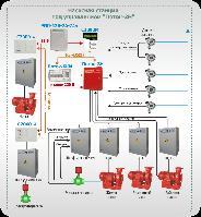 Монтаж водяного пожаротушения
