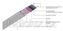 Саморегулирующий нагревательный кабель