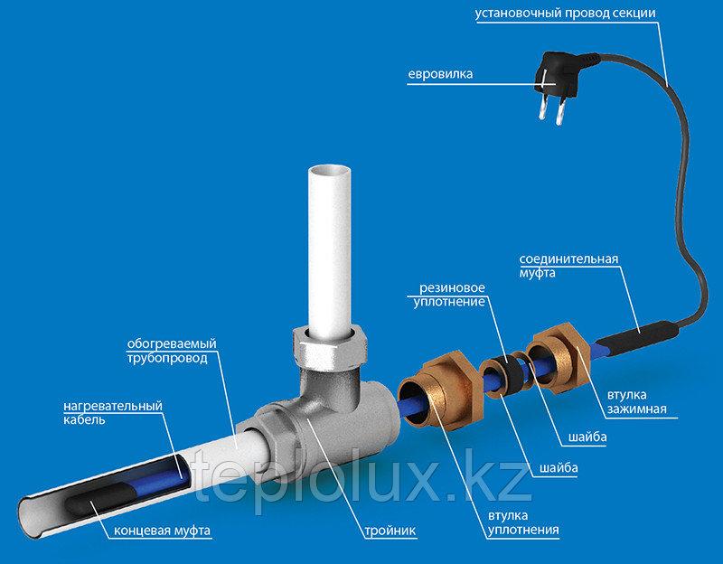 Секция нагревательная кабельная Freezstop Inside-10-2 - фото 2