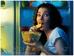Зависимость от сладкого, мучного, сбросить вес