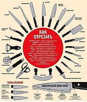 Ножи и аксессуары