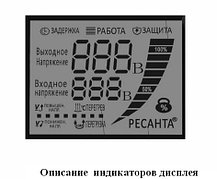 Стабилизатор напряжения Ресанта АСН 1000/1 ЭМ, фото 2