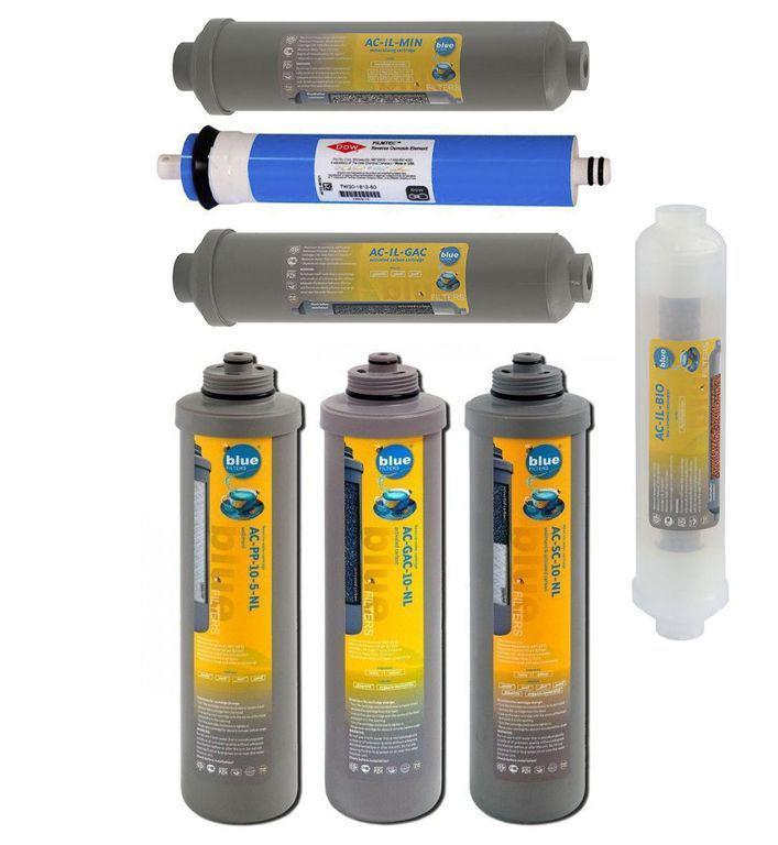 Комплект фильтров для систем BlueFilters Newline NL 7