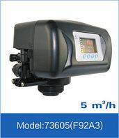 RUNXIN F92A3