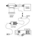 Fluke 700PCK - набор для калибровки модулей давления