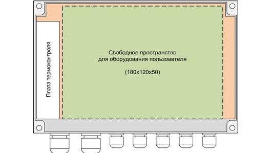 Термобокс TFortis  T-Box , фото 2