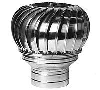 Дефлекторы (турбодефлекторы)