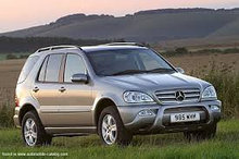 Mercedes ML W163 1997-2005