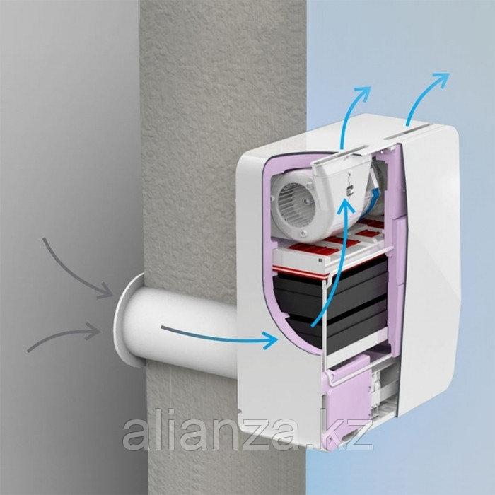 Бытовая приточная вентиляционная установка Бризер Tion 3S Smart - фото 2