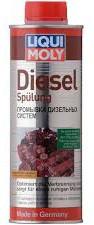 LIQUI MOLY DIESEL SPULUG (присадка в дизельное топливо)