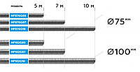 ШЛАНГ газоотводный Ø75мм, длина 10м, до +250°С (серый) NORDBERG HF076G10