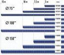 Шланги газоотводные (выхлопные шланги)