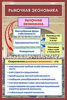 Плакаты Обществознание 10-11 класс, фото 1