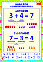 плакаты Математика 1 класс, фото 1