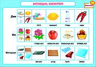 Плакаты Математика 1-2 класс, фото 1