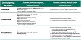 Kaspersky Endpoint Security for Business Advanced Renewal / для бизнеса Расширенный Продление, фото 5