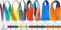 Стропы текстильные СТП - 5 т/3 м