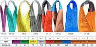 Стропы текстильные СТП - 3,0 т/5,0 м