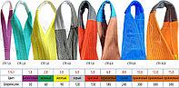 Стропы текстильные СТП - 2,0 т/5,0 м 60 мм