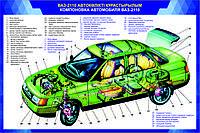 Плакаты ВАЗ-2110, фото 1