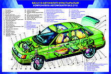 Плакаты ВАЗ-2110