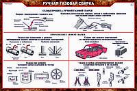 Плакаты газосварочные работы, фото 1