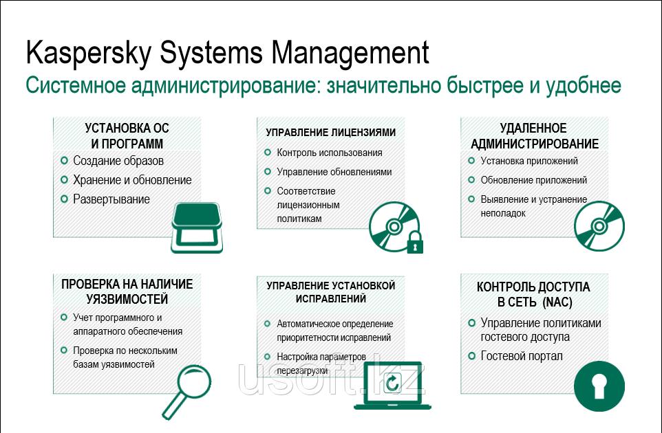 Kaspersky Systems Management Renewal / для Системного администрирования Продление