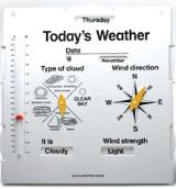 Стенд Погода сегодня               арт. RN9659