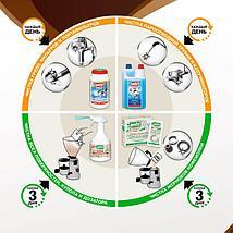 Химия для чистки кофемашин