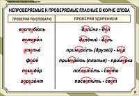Плакаты Правописание гласных в корне