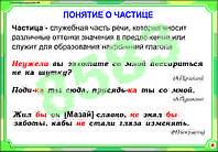 Плакаты Частицы и междометия, фото 1