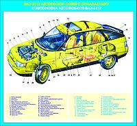 Стенды Устройство автомобиля, фото 1
