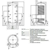 Буферные емкости ВТА-1 (теплоаккумуляторы из черной стали)