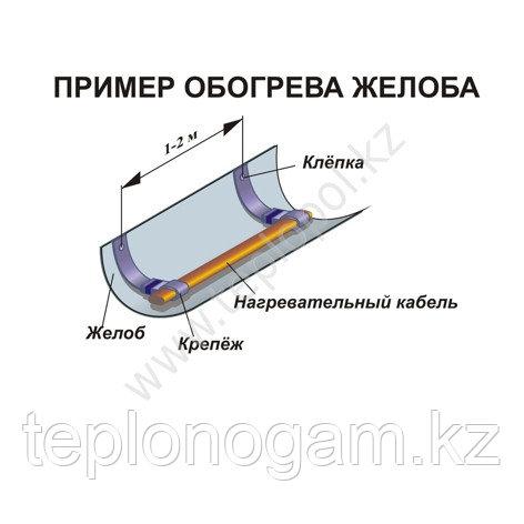 Обогрев желобов и водостоков (Монтаж)