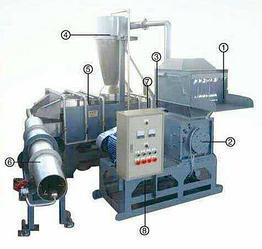 Сепаратор для измельчения проводов - JSK-40