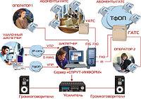 Компания Агат РТ – российский разработчик и производитель систем компьютерной и IP телефонии объявляет глобальную акцию: